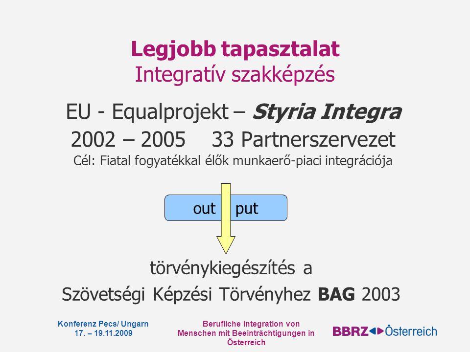 Berufliche Integration von Menschen mit Beeinträchtigungen in Österreich Konferenz Pecs/ Ungarn 17. – 19.11.2009 Legjobb tapasztalat Integratív szakké