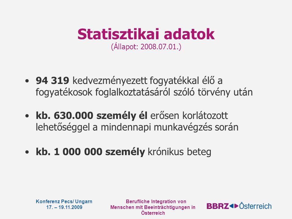 Berufliche Integration von Menschen mit Beeinträchtigungen in Österreich Konferenz Pecs/ Ungarn 17. – 19.11.2009 Statisztikai adatok (Állapot: 2008.07