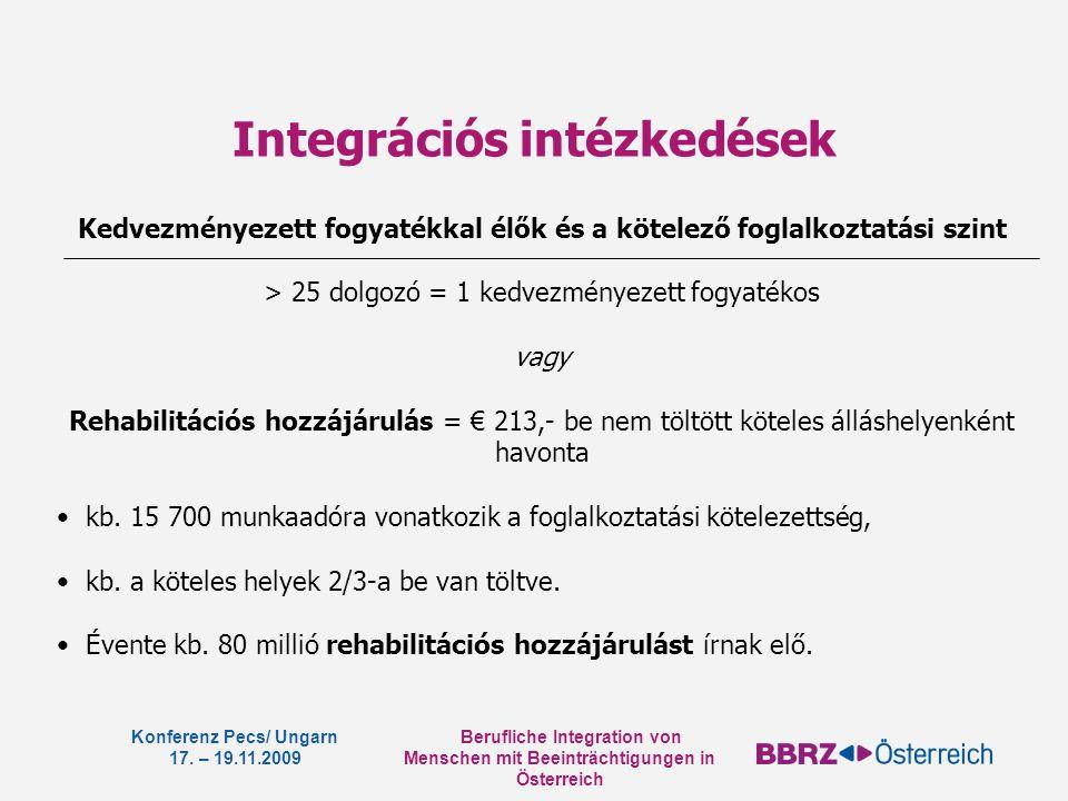 Berufliche Integration von Menschen mit Beeinträchtigungen in Österreich Konferenz Pecs/ Ungarn 17. – 19.11.2009 Integrációs intézkedések Kedvezményez