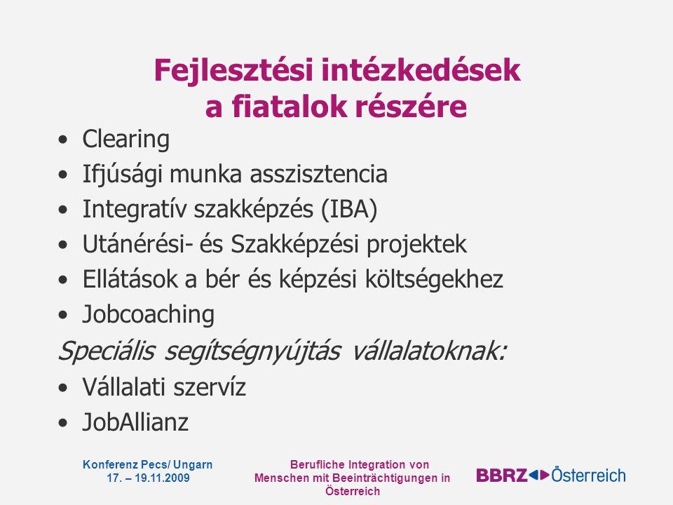 Berufliche Integration von Menschen mit Beeinträchtigungen in Österreich Konferenz Pecs/ Ungarn 17. – 19.11.2009 Fejlesztési intézkedések a fiatalok r