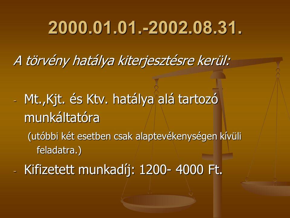 2000.01.01.-2002.08.31. A törvény hatálya kiterjesztésre kerül: - Mt.,Kjt. és Ktv. hatálya alá tartozó munkáltatóra (utóbbi két esetben csak alaptevék