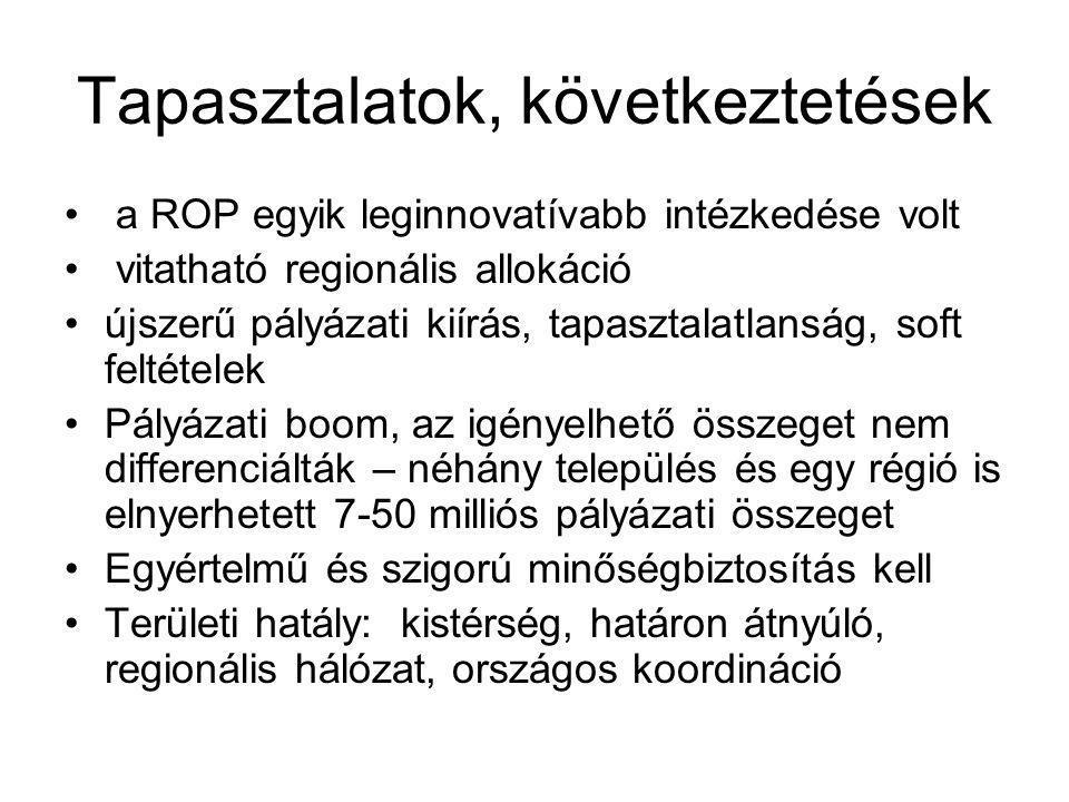 Tapasztalatok, következtetések a ROP egyik leginnovatívabb intézkedése volt vitatható regionális allokáció újszerű pályázati kiírás, tapasztalatlanság, soft feltételek Pályázati boom, az igényelhető összeget nem differenciálták – néhány település és egy régió is elnyerhetett 7-50 milliós pályázati összeget Egyértelmű és szigorú minőségbiztosítás kell Területi hatály: kistérség, határon átnyúló, regionális hálózat, országos koordináció