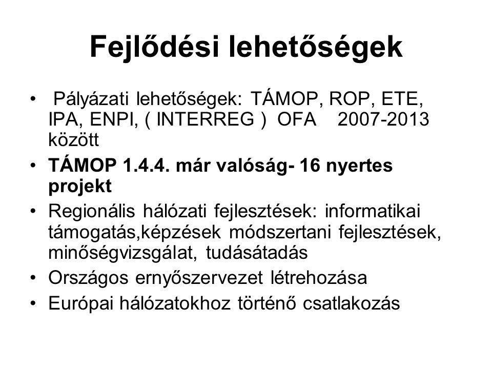 Fejlődési lehetőségek Pályázati lehetőségek: TÁMOP, ROP, ETE, IPA, ENPI, ( INTERREG ) OFA 2007-2013 között TÁMOP 1.4.4.