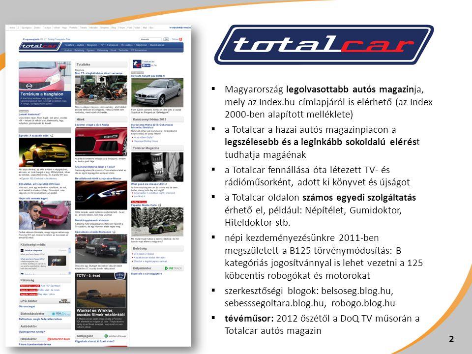  Magyarország legolvasottabb autós magazinja, mely az Index.hu címlapjáról is elérhető (az Index 2000-ben alapított melléklete)  a Totalcar a hazai