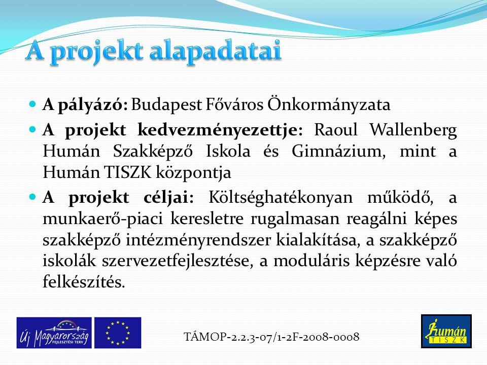 A pályázó: Budapest Főváros Önkormányzata A projekt kedvezményezettje: Raoul Wallenberg Humán Szakképző Iskola és Gimnázium, mint a Humán TISZK központja A projekt céljai: Költséghatékonyan működő, a munkaerő-piaci keresletre rugalmasan reagálni képes szakképző intézményrendszer kialakítása, a szakképző iskolák szervezetfejlesztése, a moduláris képzésre való felkészítés.
