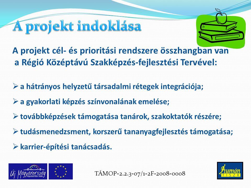 A projekt cél- és prioritási rendszere összhangban van a Régió Középtávú Szakképzés-fejlesztési Tervével:  a hátrányos helyzetű társadalmi rétegek integrációja;  a gyakorlati képzés színvonalának emelése;  továbbképzések támogatása tanárok, szakoktatók részére;  tudásmenedzsment, korszerű tananyagfejlesztés támogatása;  karrier-építési tanácsadás.