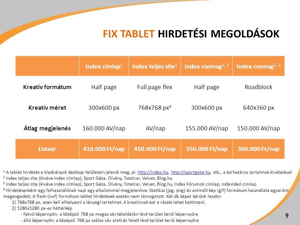 FIX TABLET HIRDETÉSI MEGOLDÁSOK 9 Index címlap 1 Index teljes site 1 Index csomag 1, 2 Index csomag 1, 3 Kreatív formátumHalf pageFull page flexHalf p
