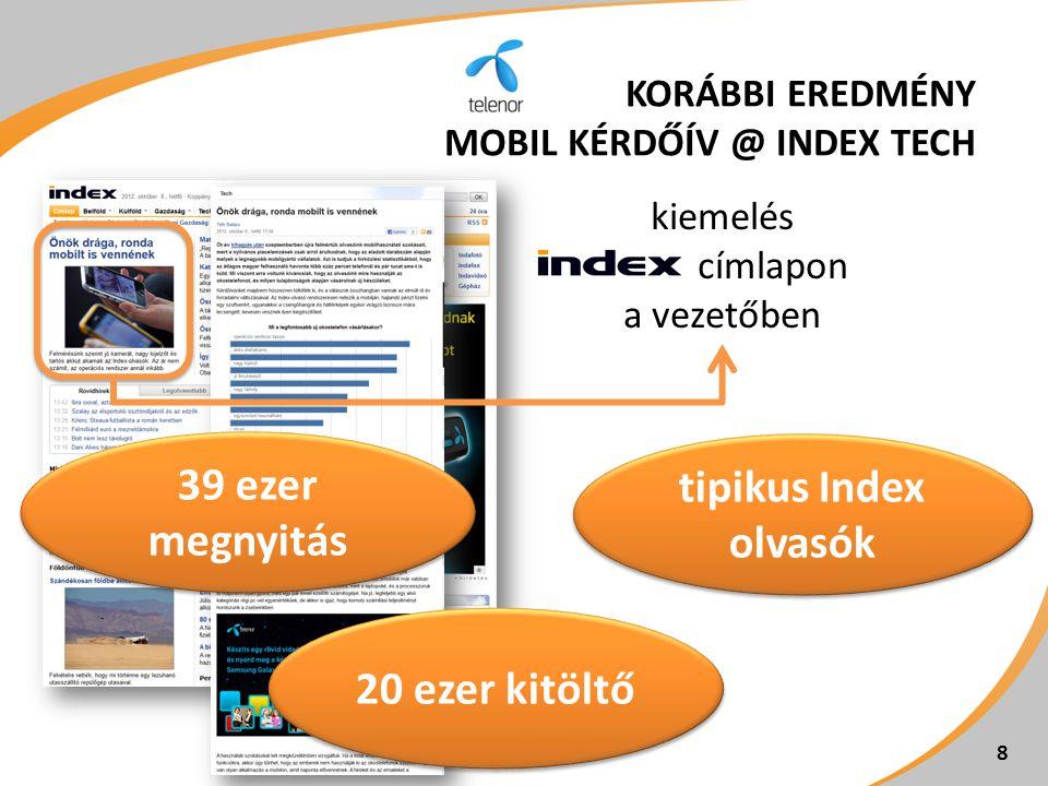 kiemelés címlapon a vezetőben 8 8 tipikus Index olvasók 39 ezer megnyitás 20 ezer kitöltő KORÁBBI EREDMÉNY MOBIL KÉRDŐÍV @ INDEX TECH