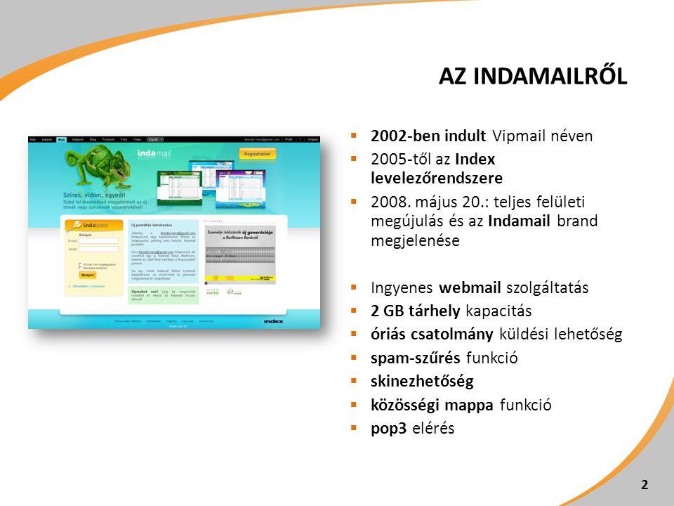 AZ INDAMAILRŐL  2002-ben indult Vipmail néven  2005-től az Index levelezőrendszere  2008.