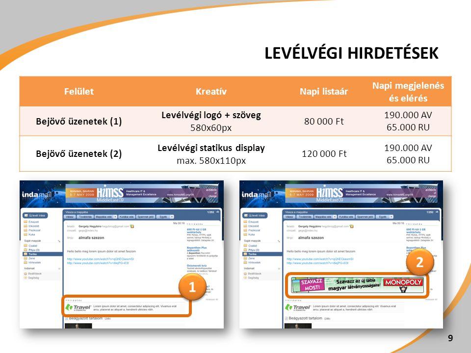9 FelületKreatívNapi listaár Napi megjelenés és elérés Bejövő üzenetek (1) Levélvégi logó + szöveg 580x60px 80 000 Ft 190.000 AV 65.000 RU Bejövő üzenetek (2) Levélvégi statikus display max.