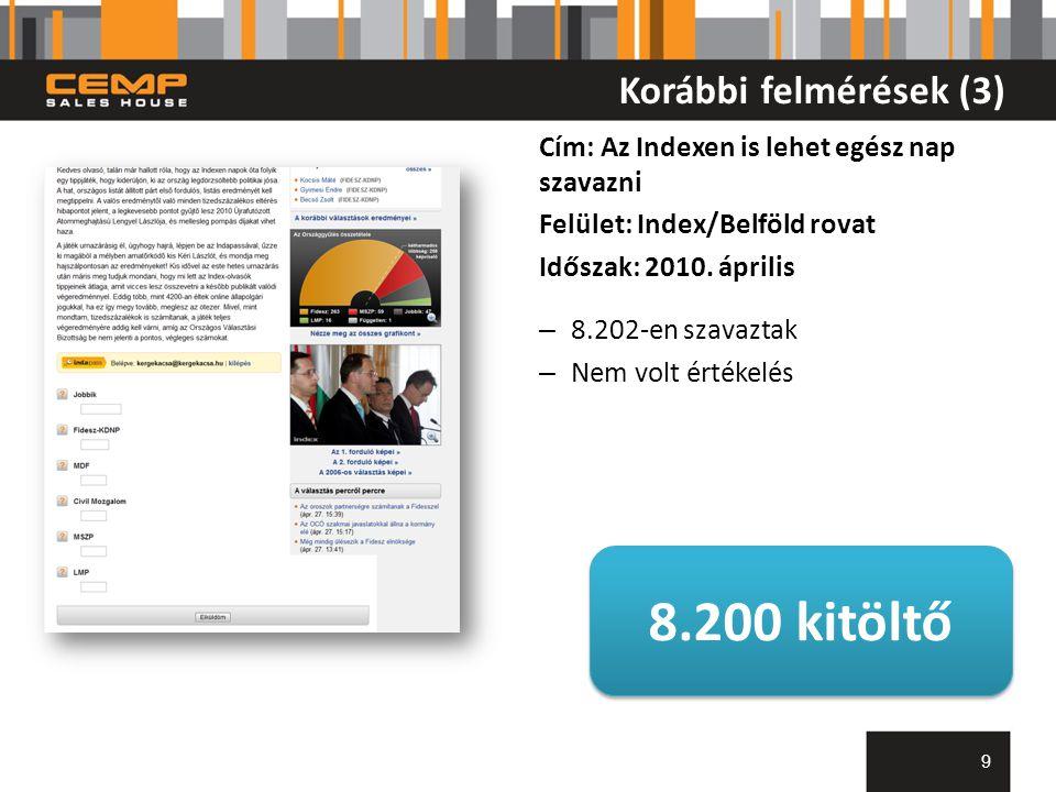 Korábbi felmérések (3) Cím: Az Indexen is lehet egész nap szavazni Felület: Index/Belföld rovat Időszak: 2010. április – 8.202-en szavaztak – Nem volt