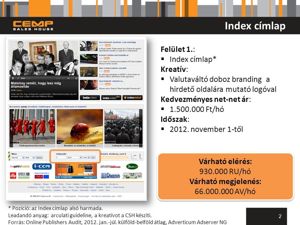 Index címlap 2 * Pozíció: az Index címlap alsó harmada.