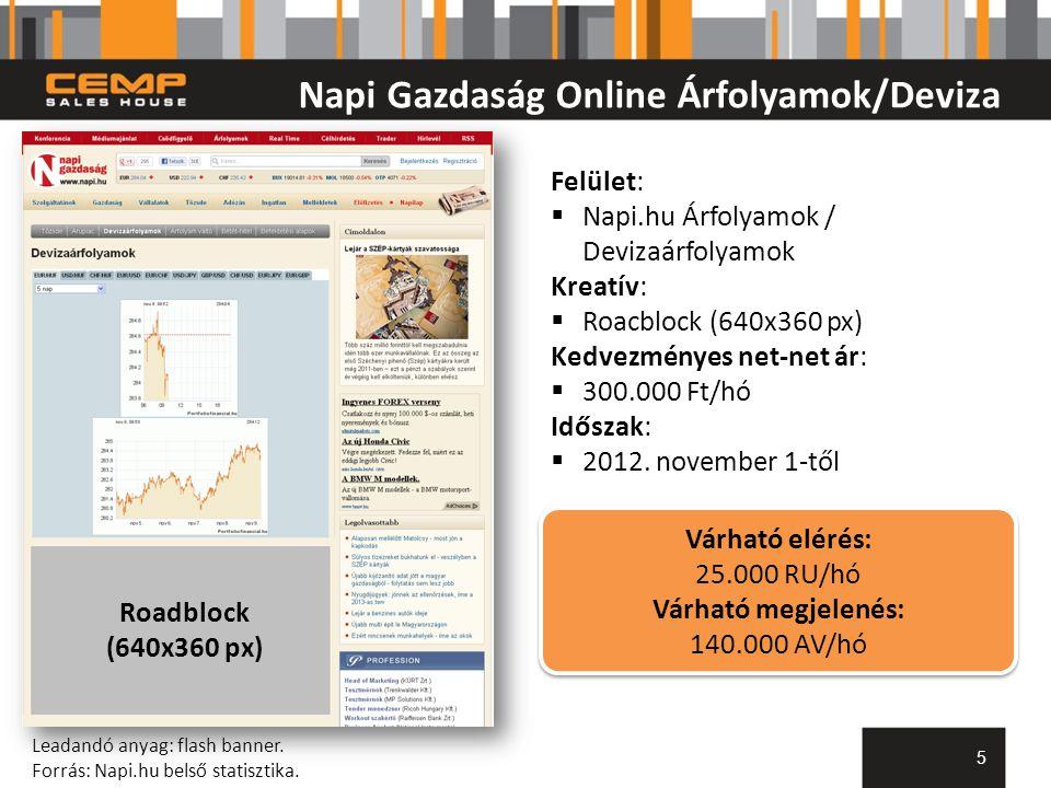 Napi Gazdaság Online Árfolyamok/Deviza 5 Várható elérés: 25.000 RU/hó Várható megjelenés: 140.000 AV/hó Várható elérés: 25.000 RU/hó Várható megjelenés: 140.000 AV/hó Leadandó anyag: flash banner.