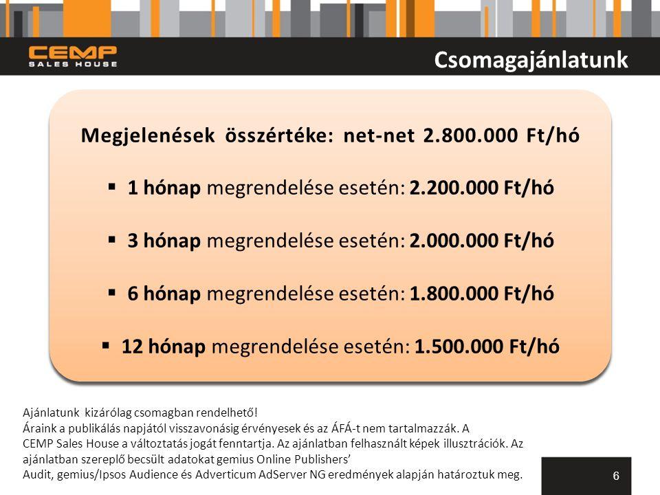 Csomagajánlatunk 6 Megjelenések összértéke: net-net 2.800.000 Ft/hó  1 hónap megrendelése esetén: 2.200.000 Ft/hó  3 hónap megrendelése esetén: 2.000.000 Ft/hó  6 hónap megrendelése esetén: 1.800.000 Ft/hó  12 hónap megrendelése esetén: 1.500.000 Ft/hó Megjelenések összértéke: net-net 2.800.000 Ft/hó  1 hónap megrendelése esetén: 2.200.000 Ft/hó  3 hónap megrendelése esetén: 2.000.000 Ft/hó  6 hónap megrendelése esetén: 1.800.000 Ft/hó  12 hónap megrendelése esetén: 1.500.000 Ft/hó Ajánlatunk kizárólag csomagban rendelhető.
