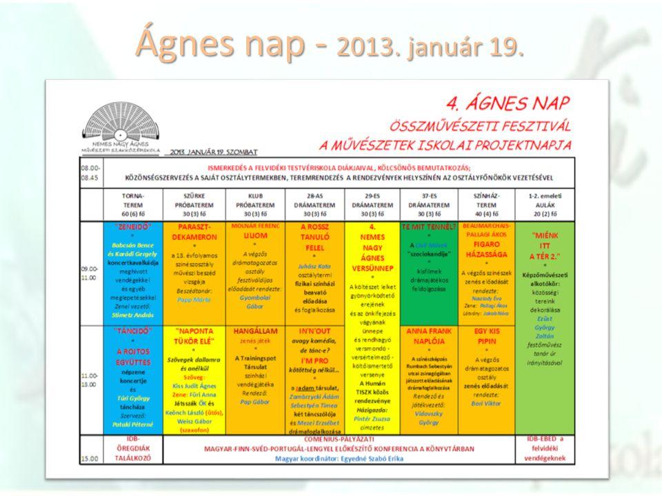 Ágnes nap - 2013. január 19.