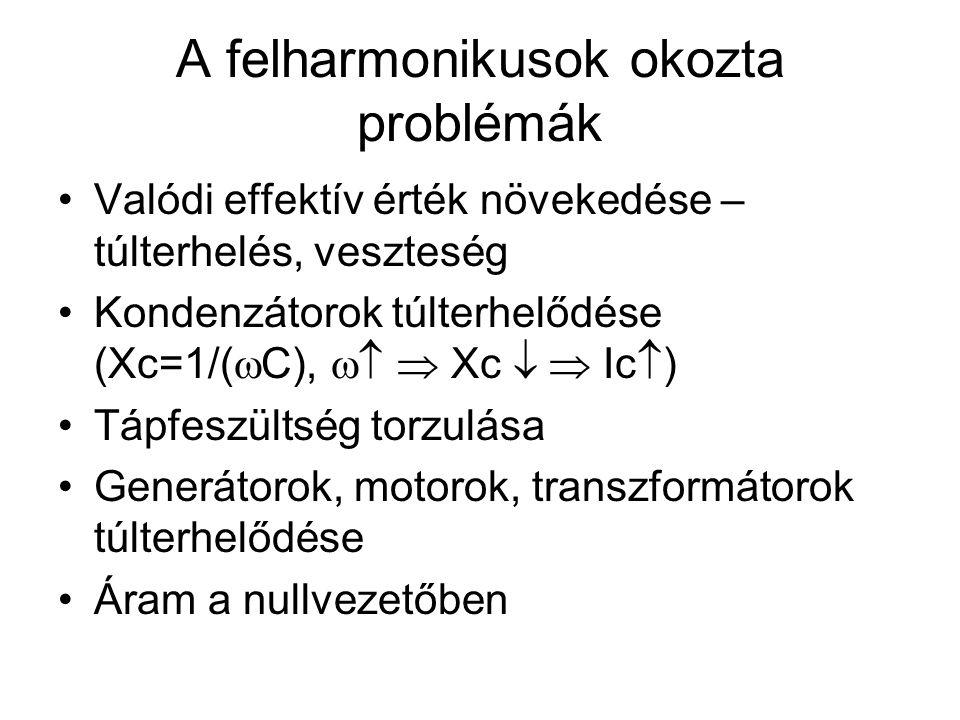 A felharmonikusok okozta problémák Valódi effektív érték növekedése – túlterhelés, veszteség Kondenzátorok túlterhelődése (Xc=1/(  C),   Xc   Ic  ) Tápfeszültség torzulása Generátorok, motorok, transzformátorok túlterhelődése Áram a nullvezetőben