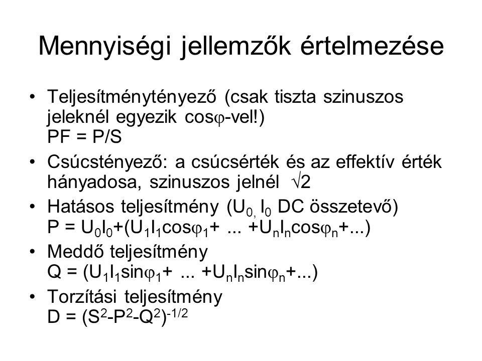 Mennyiségi jellemzők értelmezése Teljesítménytényező (csak tiszta szinuszos jeleknél egyezik cos  -vel!) PF = P/S Csúcstényező: a csúcsérték és az effektív érték hányadosa, szinuszos jelnél  2 Hatásos teljesítmény (U 0, I 0 DC összetevő) P = U 0 I 0 +(U 1 I 1 cos  1 +...