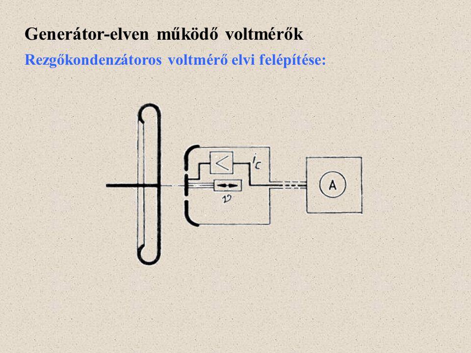 Generátor-elven működő voltmérők Rezgőkondenzátoros voltmérő elvi felépítése: