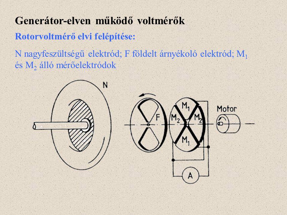 Generátor-elven működő voltmérők Rotorvoltmérő elvi felépítése: N nagyfeszültségű elektród; F földelt árnyékoló elektród; M 1 és M 2 álló mérőelektród