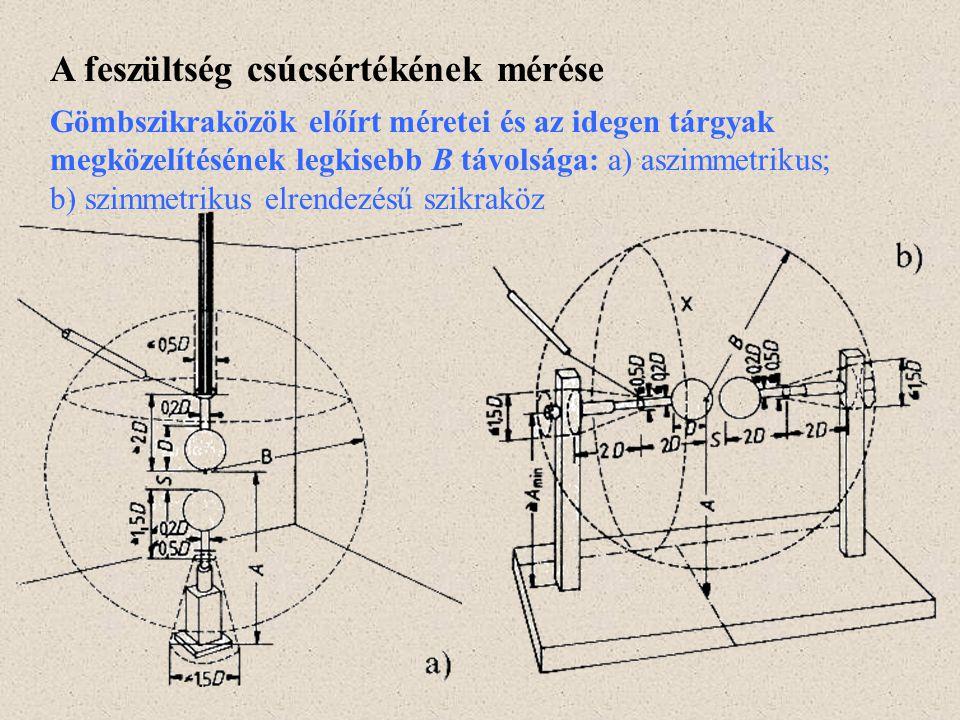 A feszültség csúcsértékének mérése Gömbszikraközök előírt méretei és az idegen tárgyak megközelítésének legkisebb B távolsága: a) aszimmetrikus; b) sz
