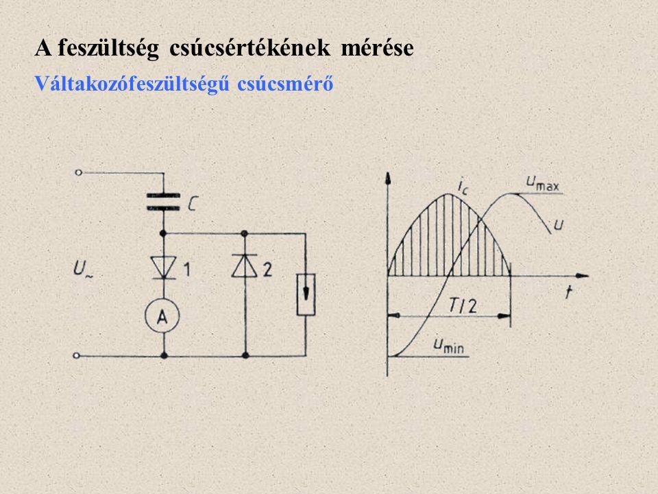 Feszültségváltók, feszültségosztók Kapacitív feszültségosztó: a) üresjárási áramok; b) szekunder terhelő áramok