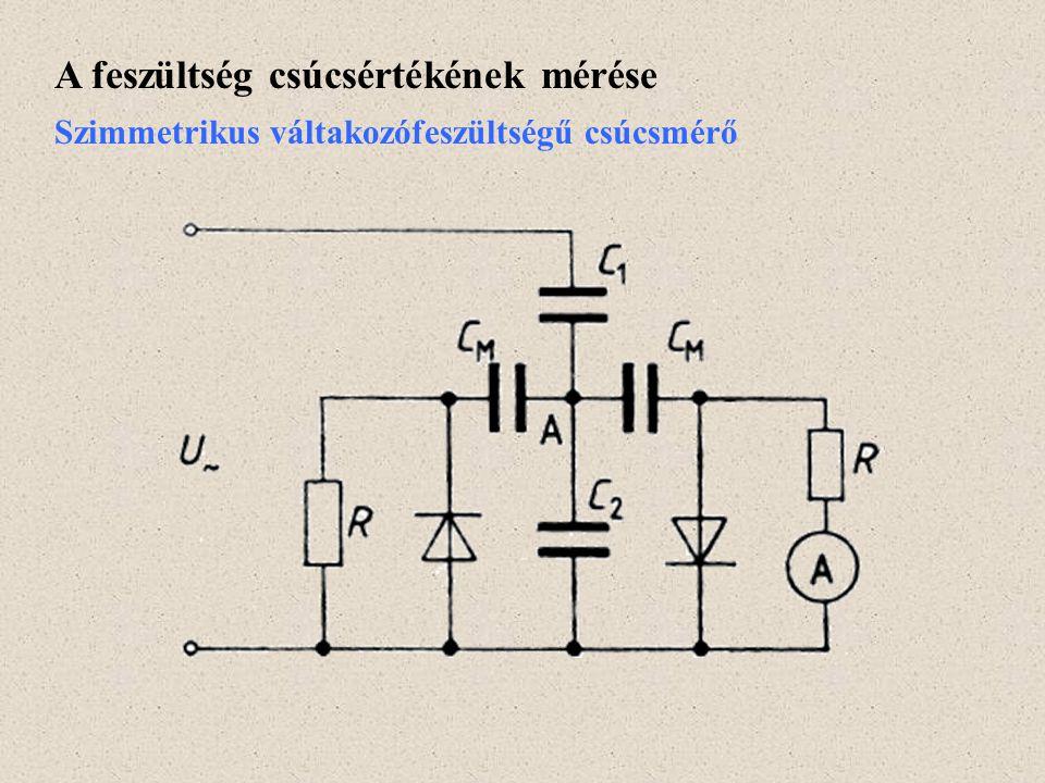 A feszültség csúcsértékének mérése Szimmetrikus váltakozófeszültségű csúcsmérő