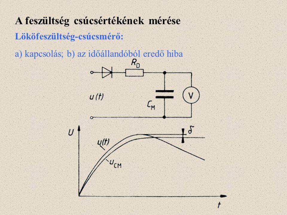A feszültség csúcsértékének mérése Lököfeszültség-csúcsmérő segédkondenzátorral és átkapcsolóval: