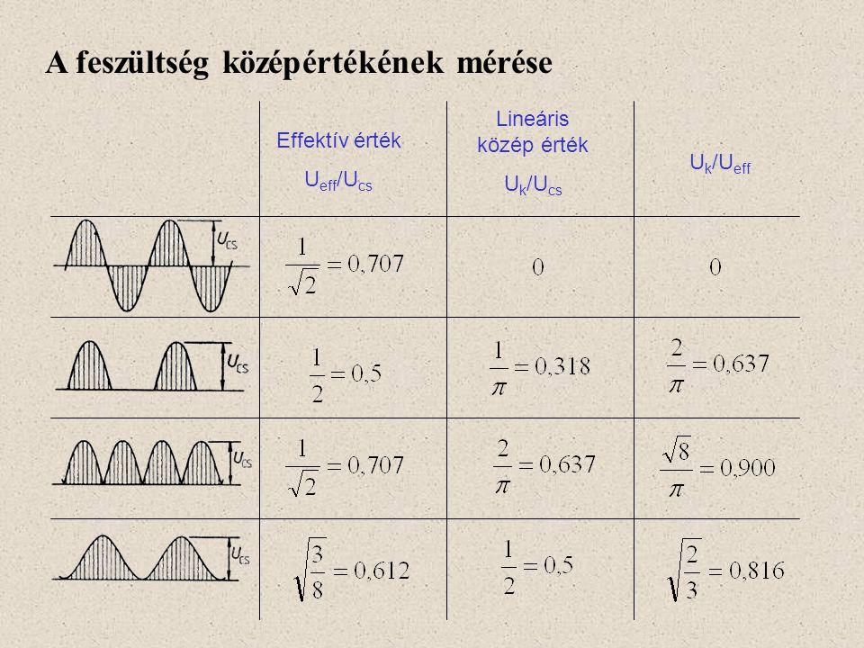 A feszültség középértékének mérése Effektív érték U eff /U cs Lineáris közép érték U k /U cs U k /U eff