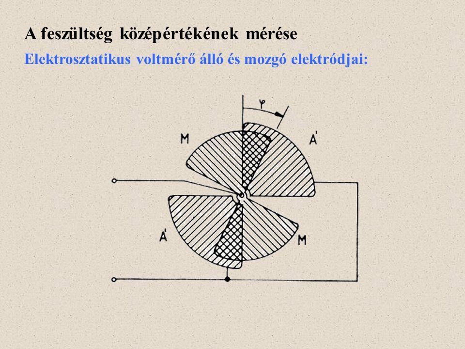A feszültség középértékének mérése Elektrosztatikus voltmérő álló és mozgó elektródjai: