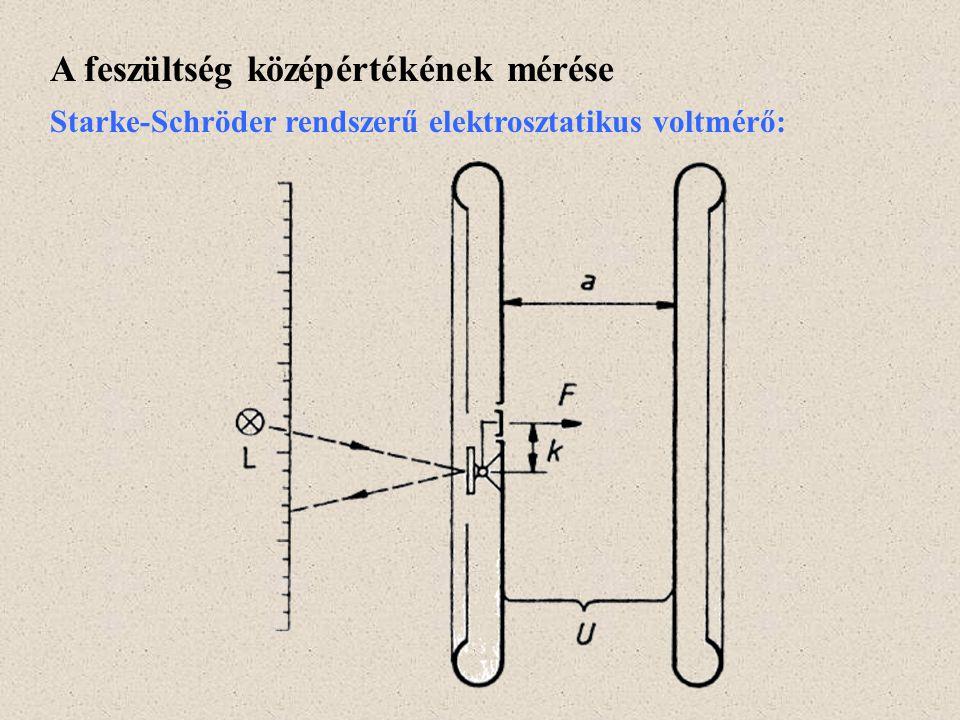 A feszültség középértékének mérése Starke-Schröder rendszerű elektrosztatikus voltmérő: