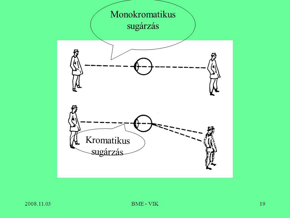 2008.11.03BME - VIK19 Monokromatikus sugárzás Kromatikus sugárzás