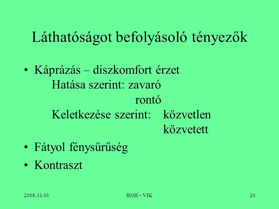 2008.11.03BME - VIK20 Láthatóságot befolyásoló tényezők Káprázás – diszkomfort érzet Hatása szerint: zavaró rontó Keletkezése szerint:közvetlen közvetett Fátyol fénysűrűség Kontraszt