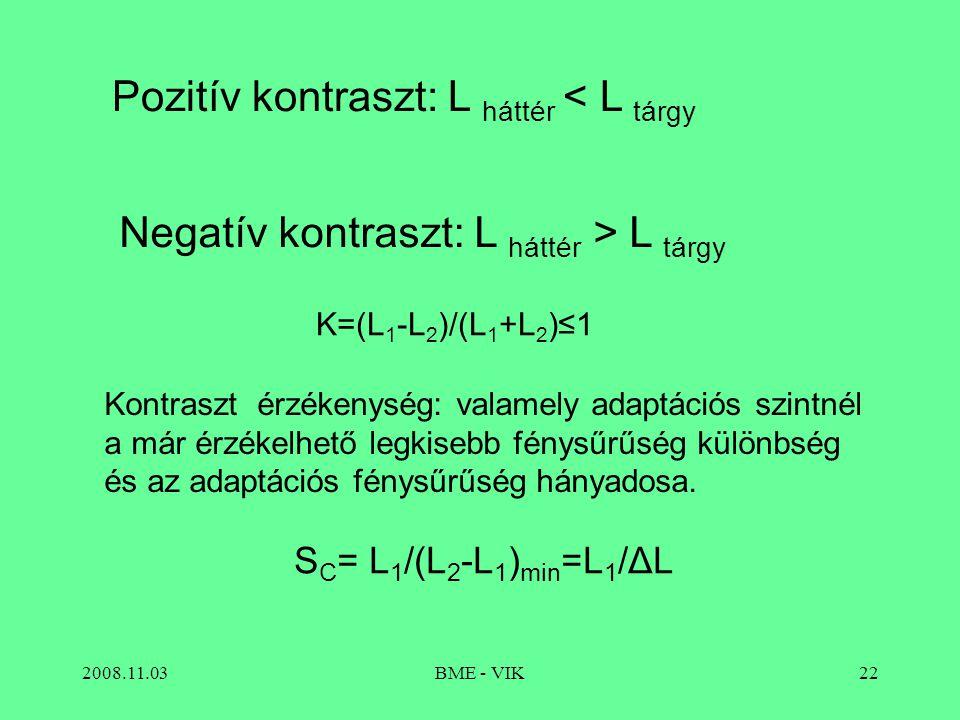 2008.11.03BME - VIK22 Kontraszt érzékenység: valamely adaptációs szintnél a már érzékelhető legkisebb fénysűrűség különbség és az adaptációs fénysűrűs