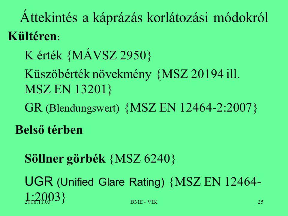 2008.11.03BME - VIK25 Áttekintés a káprázás korlátozási módokról K érték {MÁVSZ 2950} Küszöbérték növekmény {MSZ 20194 ill. MSZ EN 13201} GR (Blendung