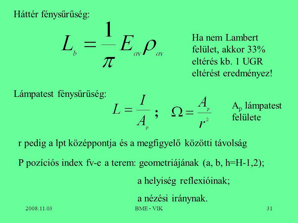 2008.11.03BME - VIK31 P pozíciós index fv-e a terem: geometriájának (a, b, h=H-1,2); a helyiség reflexióinak; a nézési iránynak. Ha nem Lambert felüle