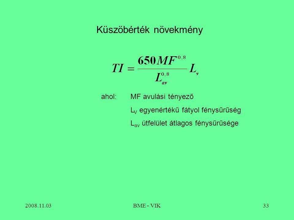 2008.11.03BME - VIK33 Küszöbérték növekmény ahol: MF avulási tényező L V egyenértékű fátyol fénysűrűség L av útfelület átlagos fénysűrűsége