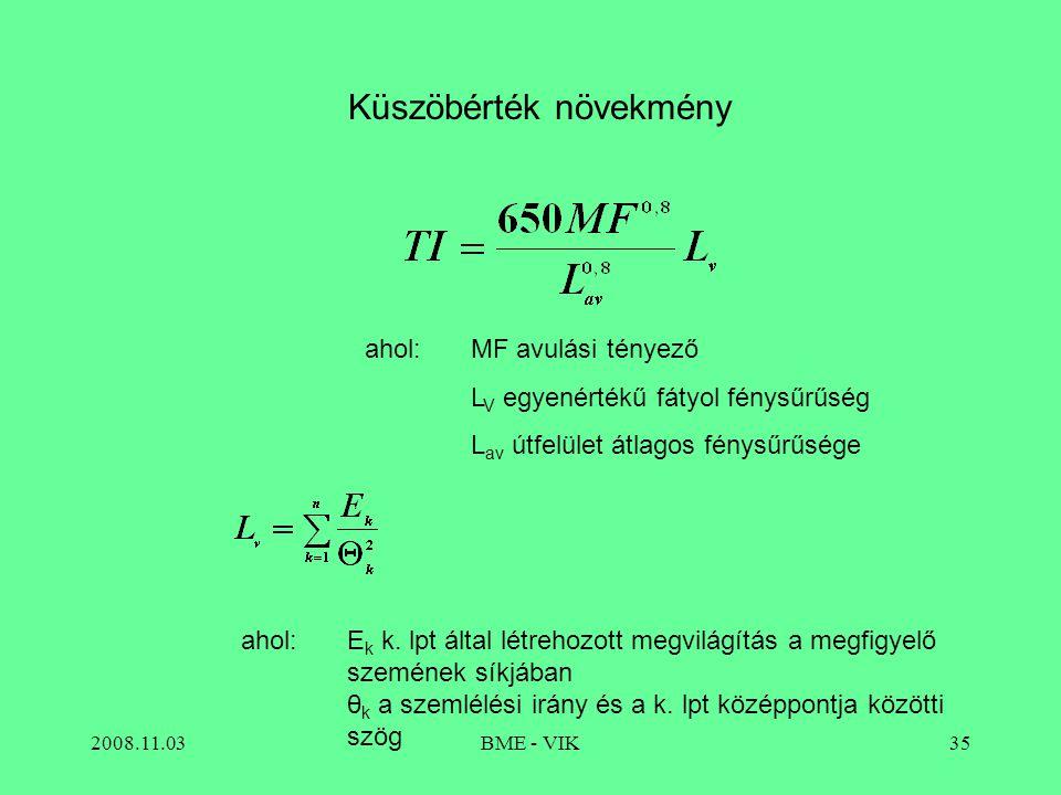 2008.11.03BME - VIK35 Küszöbérték növekmény ahol: MF avulási tényező L V egyenértékű fátyol fénysűrűség L av útfelület átlagos fénysűrűsége ahol:E k k