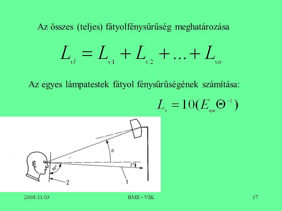 2008.11.03BME - VIK37 Az összes (teljes) fátyolfénysűrűség meghatározása Az egyes lámpatestek fátyol fénysűrűségének számítása: