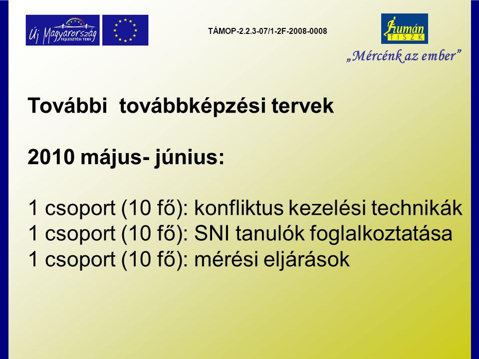 """TÁMOP-2.2.3-07/1-2F-2008-0008 """"Mércénk az ember További továbbképzési tervek 2010 május- június: 1 csoport (10 fő): konfliktus kezelési technikák 1 csoport (10 fő): SNI tanulók foglalkoztatása 1 csoport (10 fő): mérési eljárások"""