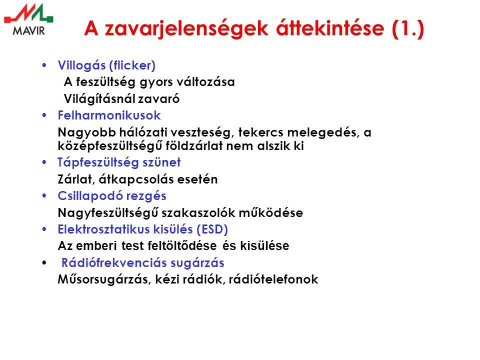 A zavarjelenségek áttekintése (1.) Villogás (flicker) A feszültség gyors változása Világításnál zavaró Felharmonikusok Nagyobb hálózati veszteség, tek
