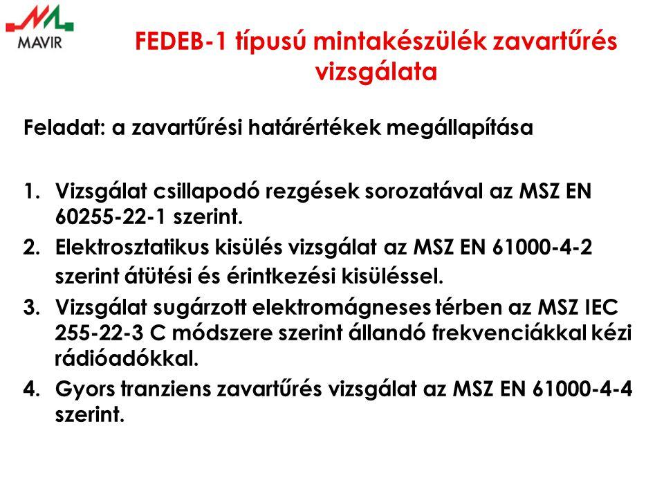 FEDEB-1 típusú mintakészülék zavartűrés vizsgálata Feladat: a zavartűrési határértékek megállapítása 1.Vizsgálat csillapodó rezgések sorozatával az MS