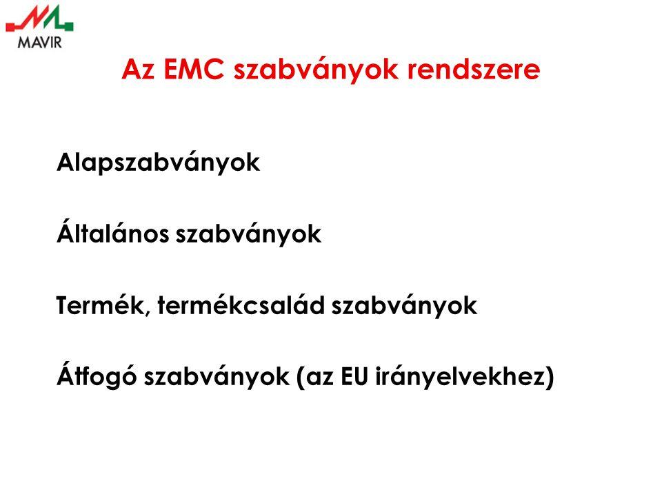 Az EMC szabványok rendszere Alapszabványok Általános szabványok Termék, termékcsalád szabványok Átfogó szabványok (az EU irányelvekhez)