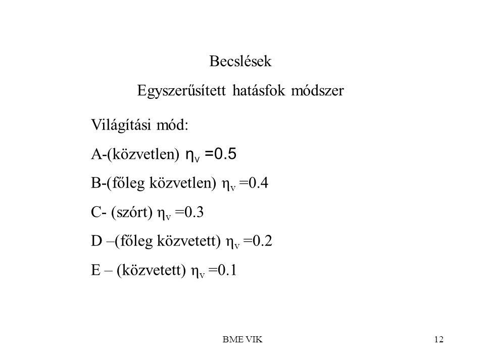 BME VIK12 Becslések Egyszerűsített hatásfok módszer Világítási mód: A-(közvetlen) η v =0.5 B-(főleg közvetlen) η v =0.4 C- (szórt) η v =0.3 D –(főleg közvetett) η v =0.2 E – (közvetett) η v =0.1