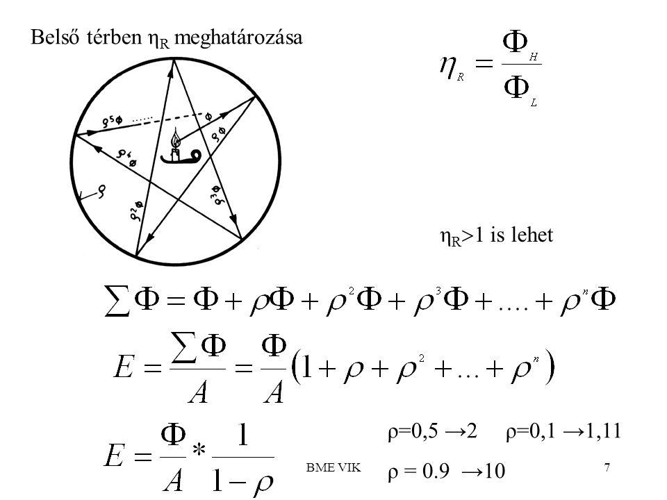 BME VIK7 Belső térben η R meghatározása η R  1 is lehet ρ=0,5 →2 ρ=0,1 →1,11 ρ = 0.9 →10