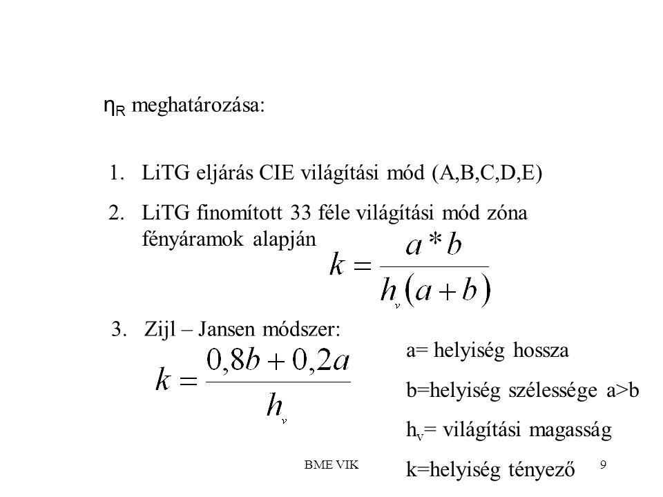 BME VIK9 η R meghatározása: 1.LiTG eljárás CIE világítási mód (A,B,C,D,E) 2.LiTG finomított 33 féle világítási mód zóna fényáramok alapján 3.Zijl – Jansen módszer: a= helyiség hossza b=helyiség szélessége a>b h v = világítási magasság k=helyiség tényező