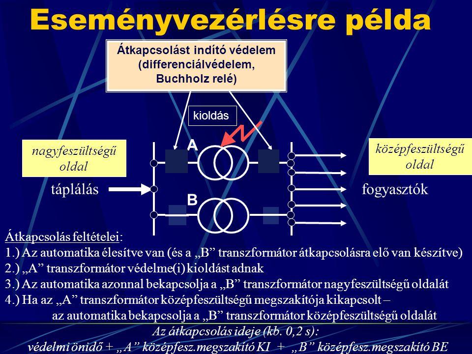 Eseményvezérlésre példa kioldás Átkapcsolást indító védelem (differenciálvédelem, Buchholz relé) táplálásfogyasztók Átkapcsolás feltételei: 1.) Az aut