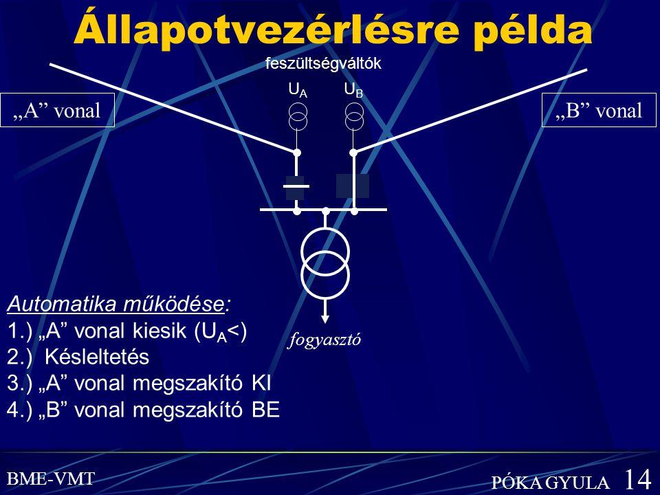 """Állapotvezérlésre példa fogyasztó """"A"""" vonal""""B"""" vonal Automatika működése: 1.) """"A"""" vonal kiesik (U A <) 2.) Késleltetés 3.) """"A"""" vonal megszakító KI 4.)"""