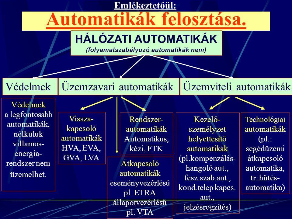 Automatikák felosztása. HÁLÓZATI AUTOMATIKÁK (folyamatszabályozó automatikák nem) VédelmekÜzemzavari automatikákÜzemviteli automatikák Védelmek a legf