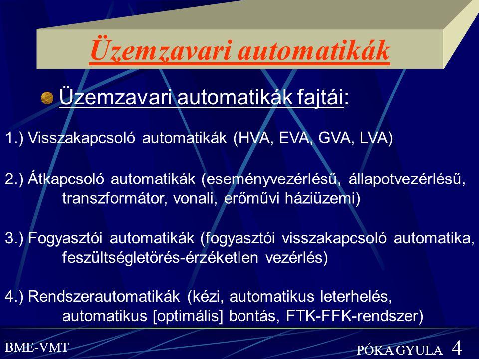 Üzemzavari automatikák fajtái: Üzemzavari automatikák 1.) Visszakapcsoló automatikák (HVA, EVA, GVA, LVA) 2.) Átkapcsoló automatikák (eseményvezérlésű