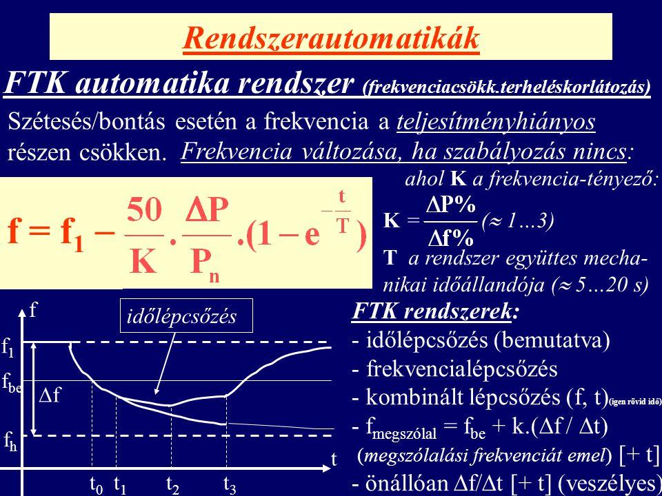 Rendszerautomatikák FTK automatika rendszer (frekvenciacsökk.terheléskorlátozás) Szétesés/bontás esetén a frekvencia a teljesítményhiányos részen csök